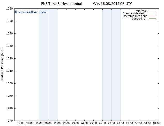 Surface pressure GEFS TS We 16.08.2017 18 GMT