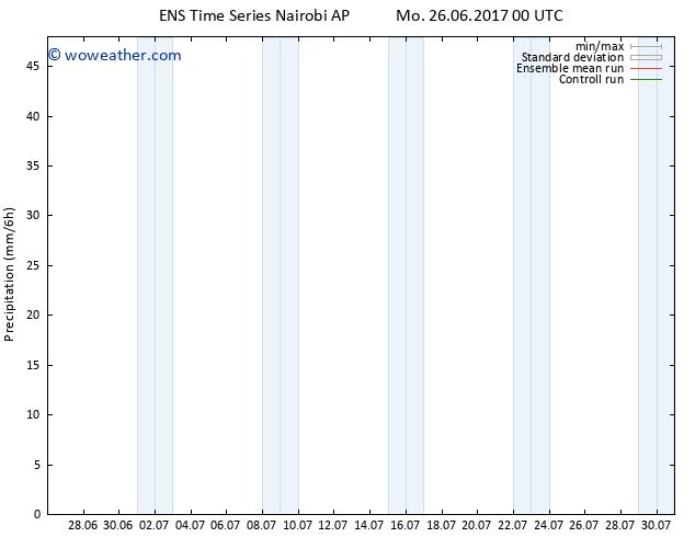 Precipitation GEFS TS Mo 26.06.2017 06 GMT