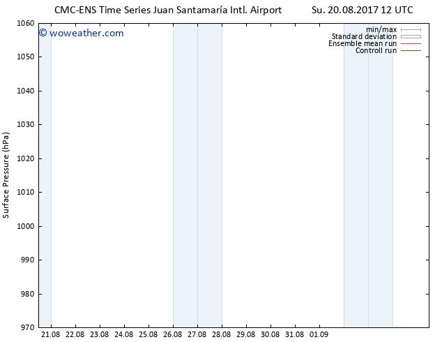 Surface pressure CMC TS Su 20.08.2017 18 GMT