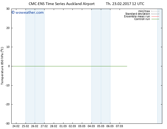 Temp. 850 hPa CMC TS Su 26.02.2017 00 GMT