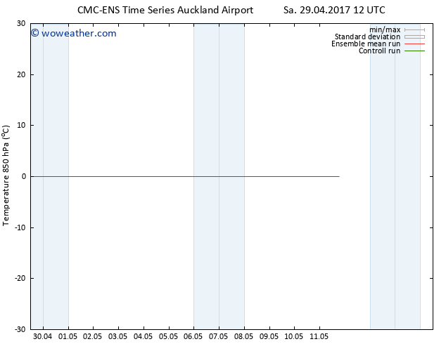Temp. 850 hPa CMC TS Tu 02.05.2017 00 GMT